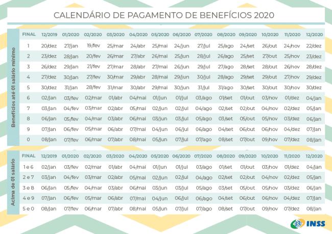 aumento do salário mínimo 2020